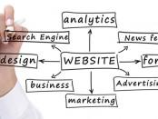 estrategia-internet-blog-de-hostalia-hosting