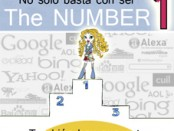 posicionamiento web buscadores SEO gratis alcoy alicante valencia soial media redes sociales community manager araceli gisbert
