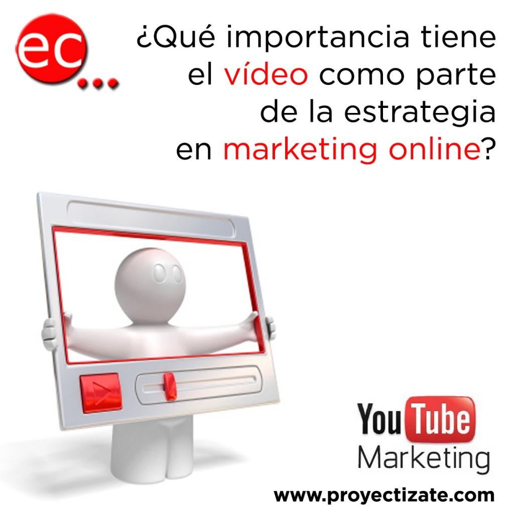 Qué importancia tiene el vídeo en las estrategia del marketing online proyectizate