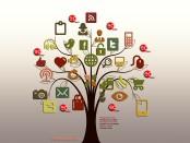 5 redes sociales