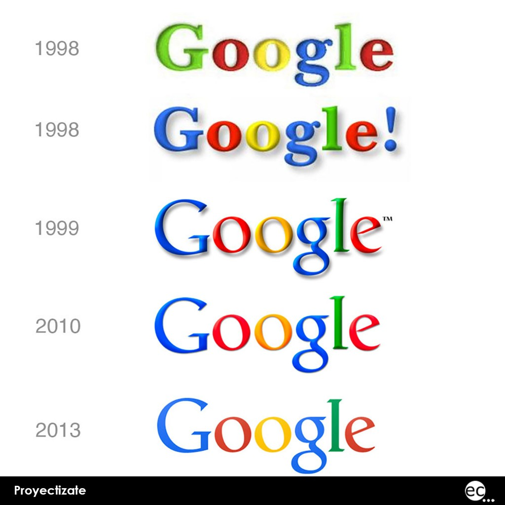 logo-google-historia-proyectizate en la nube-blog