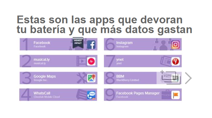 apps que devoran bateria en movil